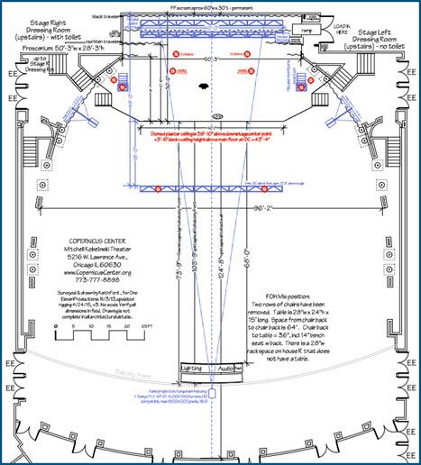 Copernicus Center, Theater, theater dimensions,